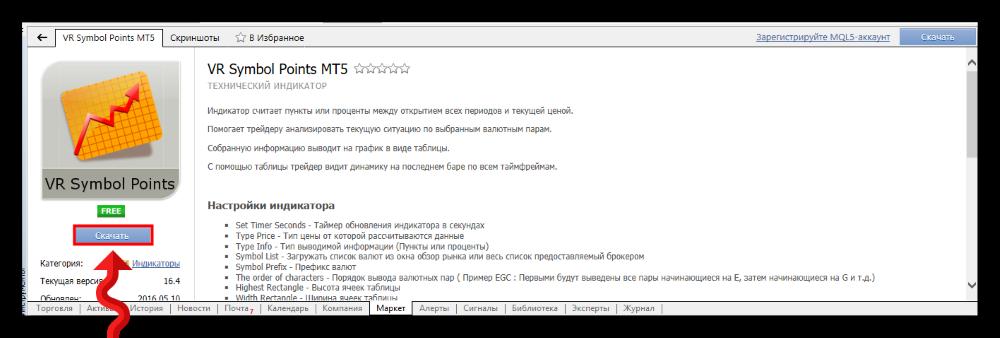 Как установить индикатор в MetaTrader 5. Установка индикаторов из Маркета 1