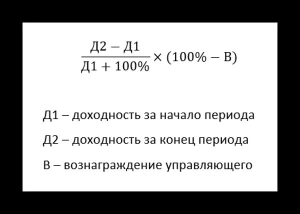 Работает ли теханализ на графиках доходности паммов. Тесты. Формула дохода инвестиций.