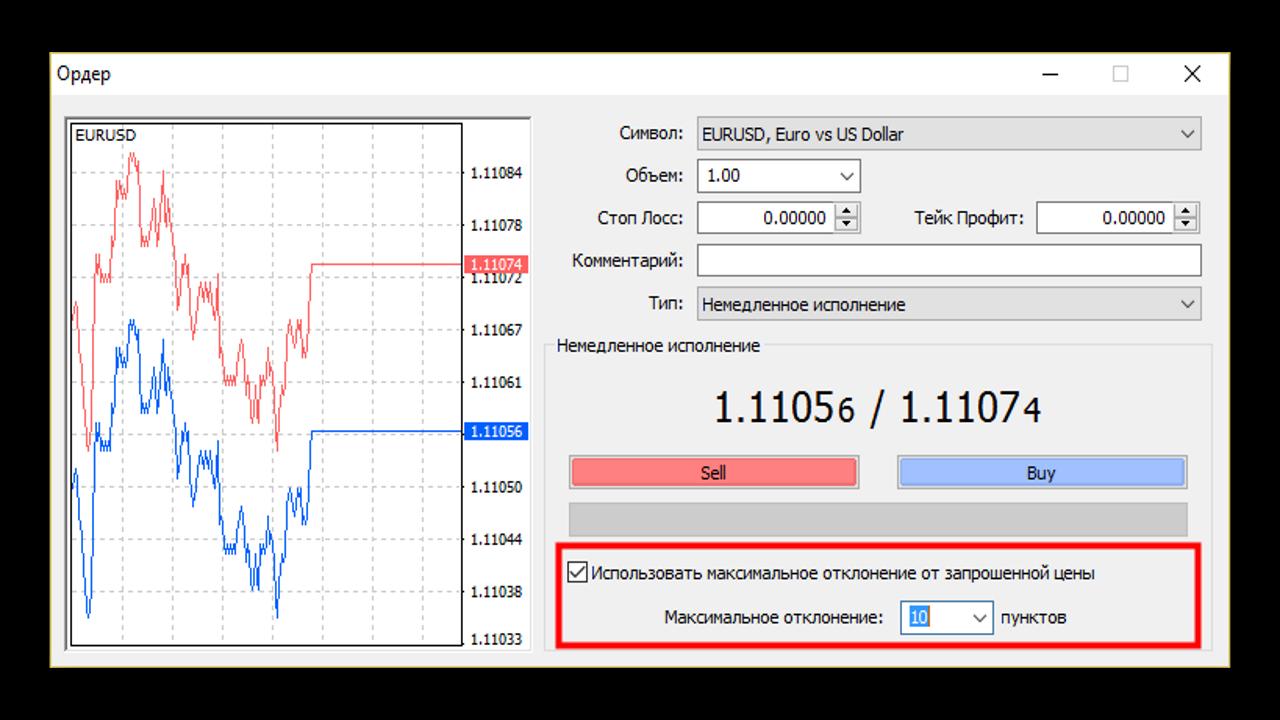 Как начат форексе lang ru валюта дирхам