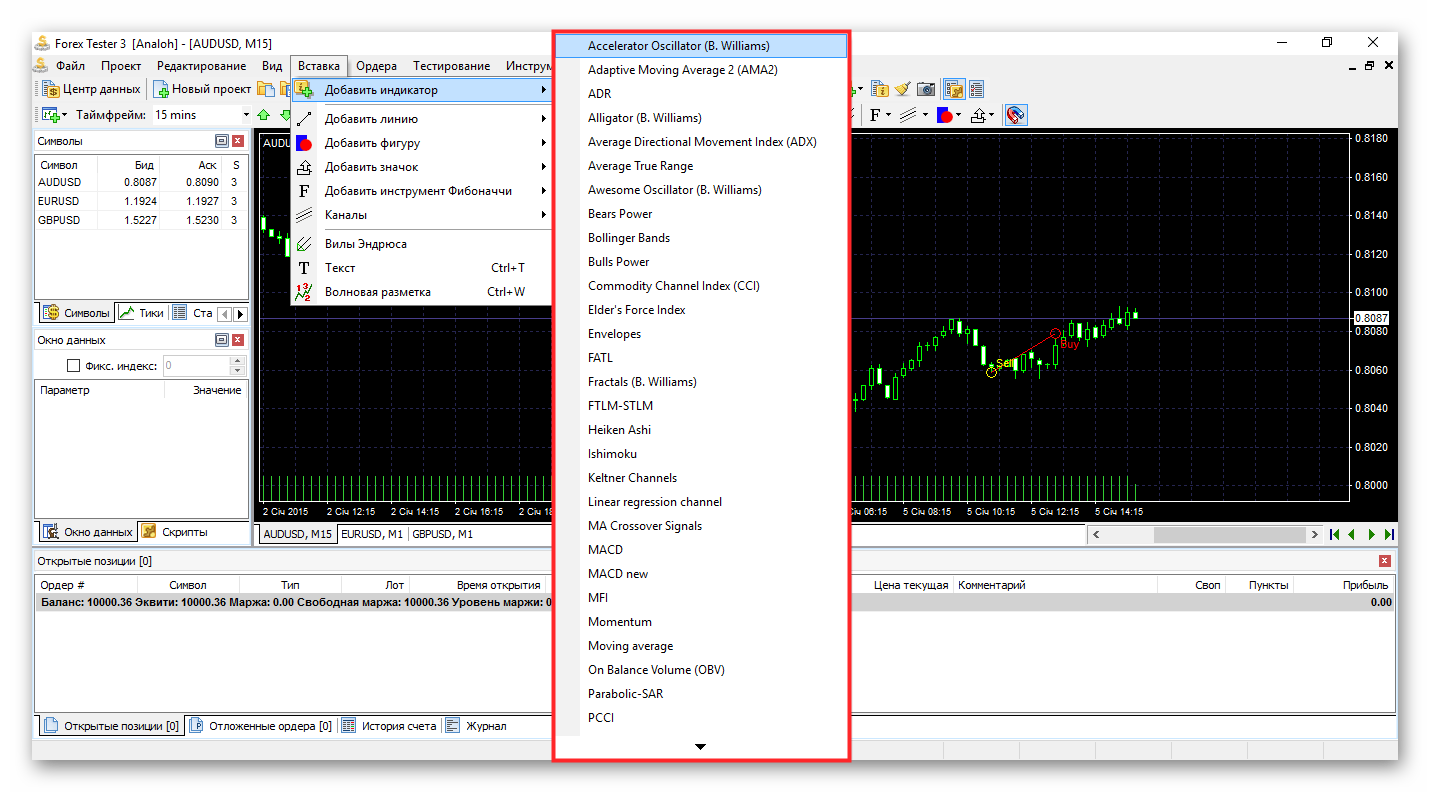 Урок по работе с Forex Tester. Индикаторы.