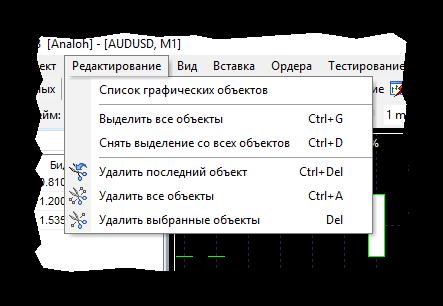 Урок по работе с Forex Tester. Основной функционал. Интерфейс.