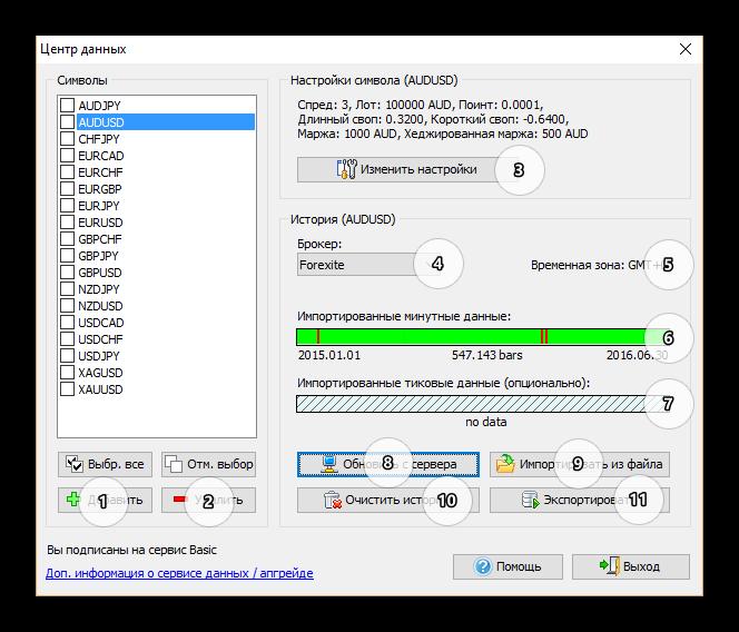 Урок по работе с Forex Tester. Центр данных и загрузка истории