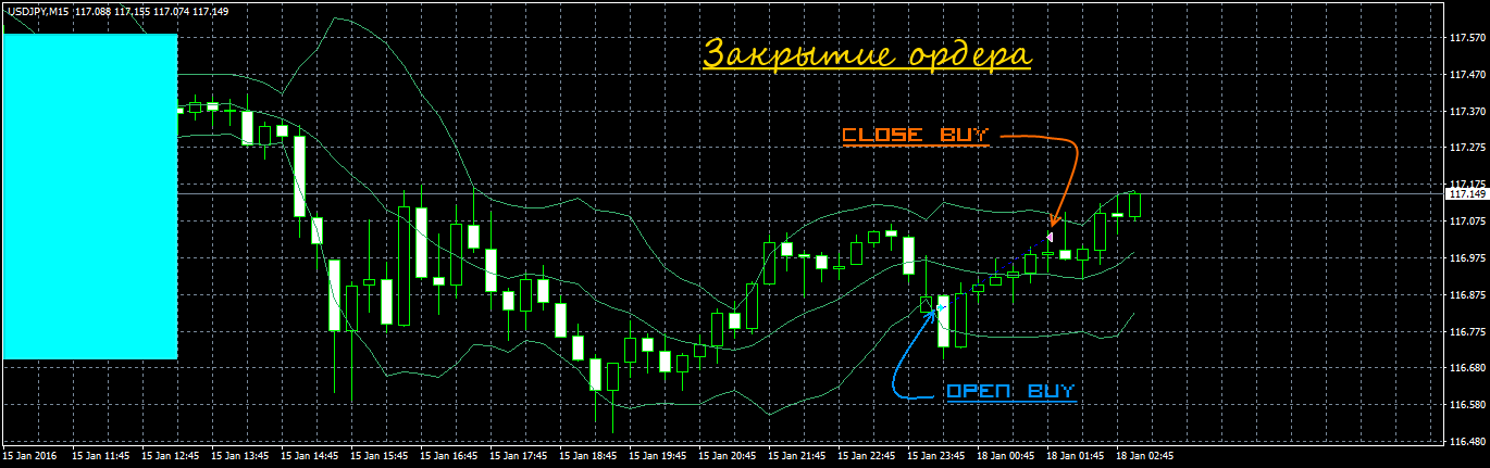 Generic 9.0 usdjpy-m15-alpari-limited close ARROW