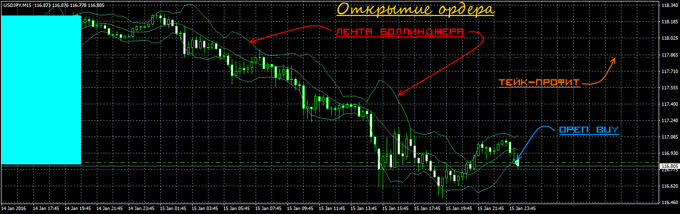Generic 9.0 usdjpy-m15-alpari-limited open ARROW