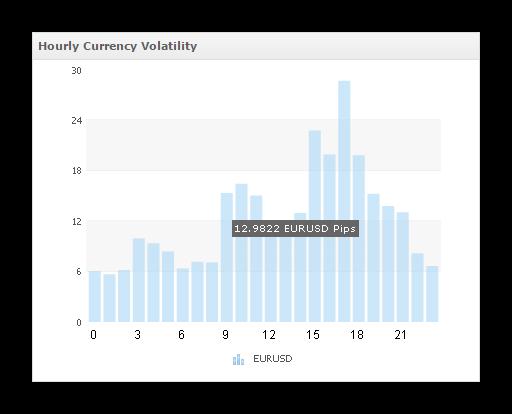 chto-takoe-likvidnost-likvidnost-na-foreks-zavisimost-likvidnosti-ot-vremeni