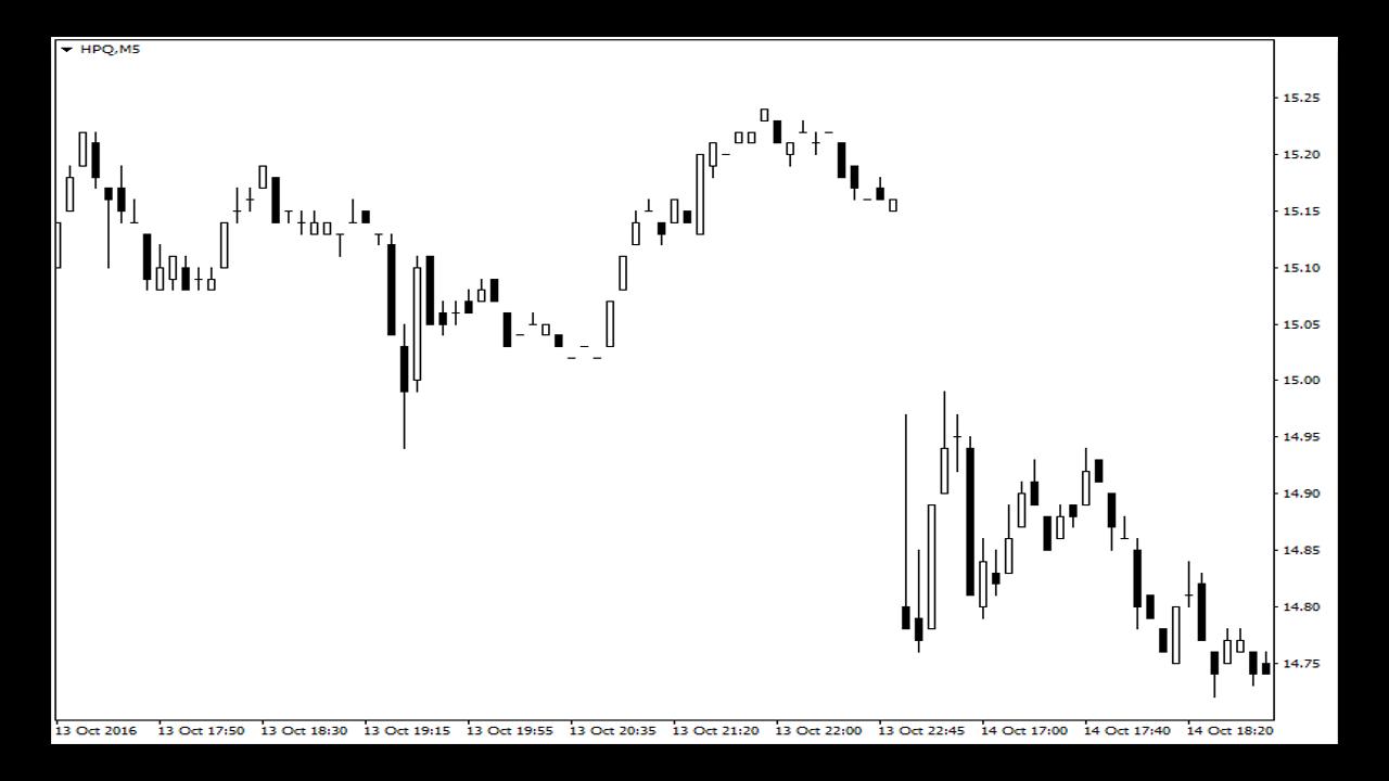 chto-takoe-likvidnost-likvidnost-na-foreks-2