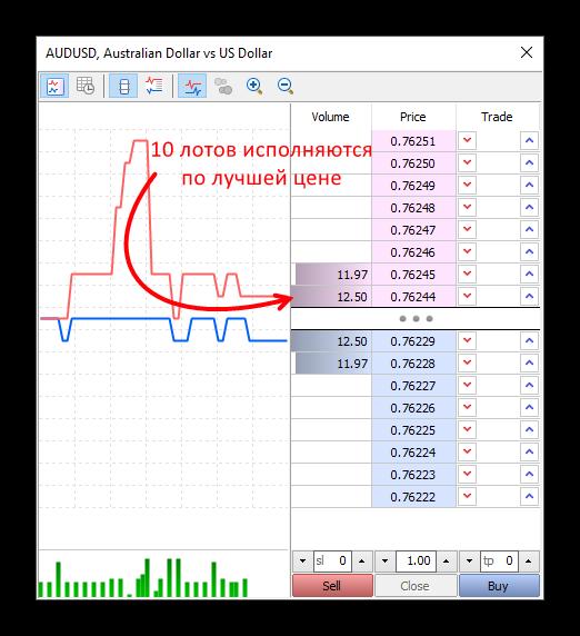 chto-takoe-likvidnost-likvidnost-na-foreks-opasnosti-slaboy-likvidnosti