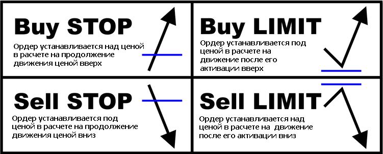 бинарные опционы прибыльные сигналы