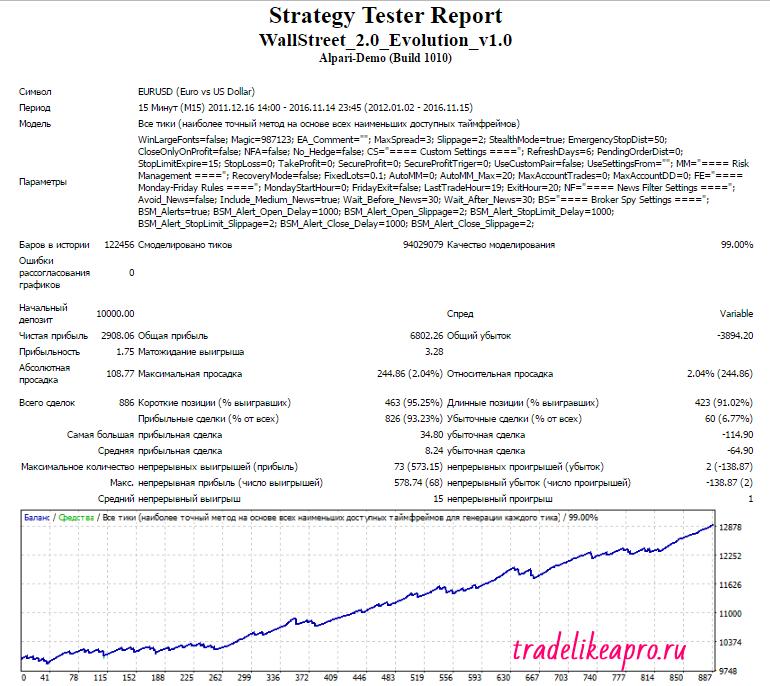 Тесты советников для forex ставка рефинансирования на декабрь 2013