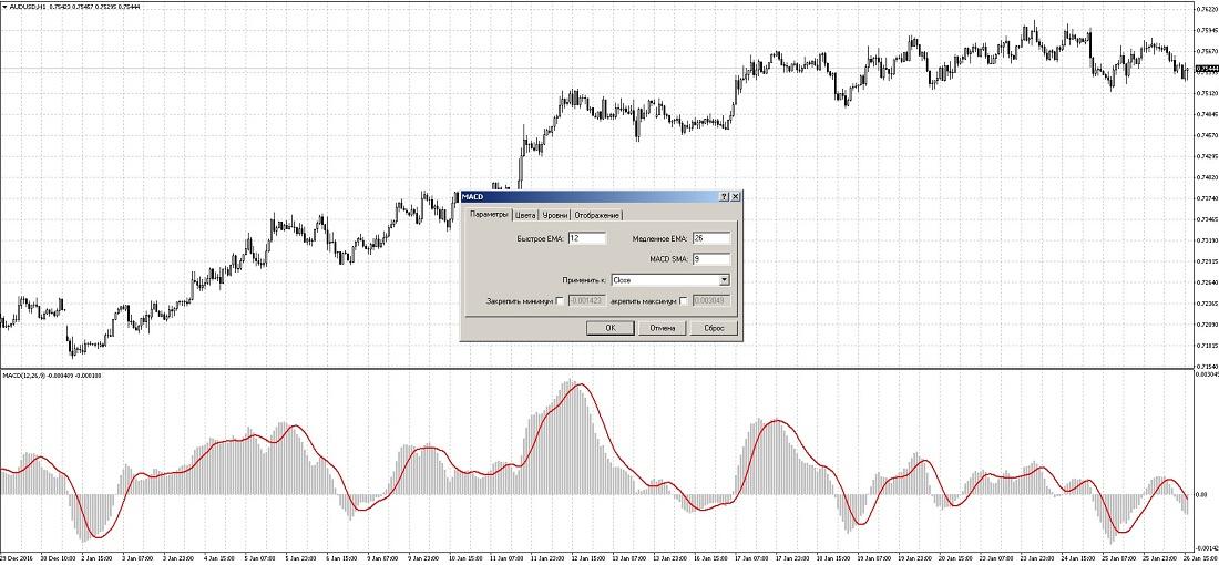 Всё что вы хотели знать о рынке forex точные сигналы по тс для форекс