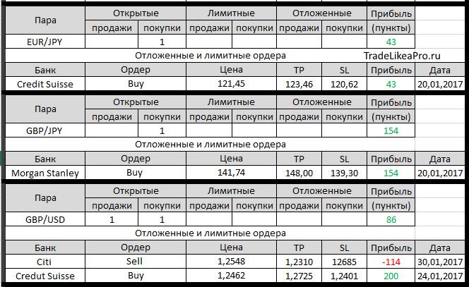 Forex 45 валют форекс кондаков