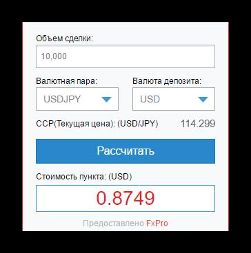 Расчет стоимости одного пункта на форекс ай форекс отзывы