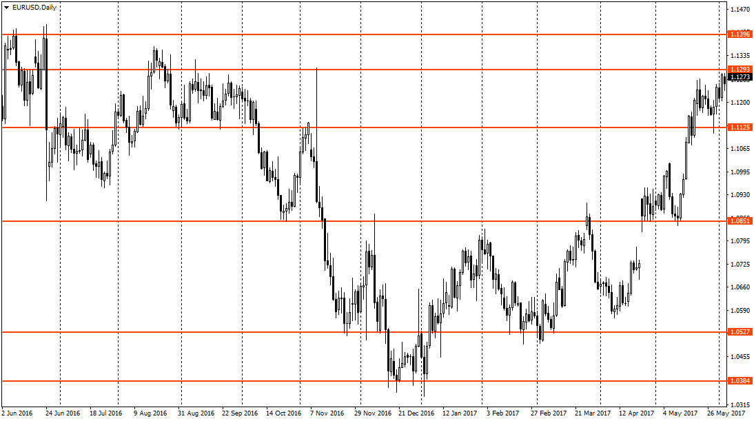 Секреты графика форекс trading patterns technical analysis