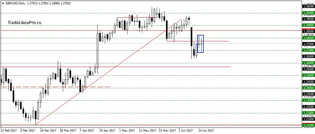 Анализ риска на валютном рынке forex dan armitage forex