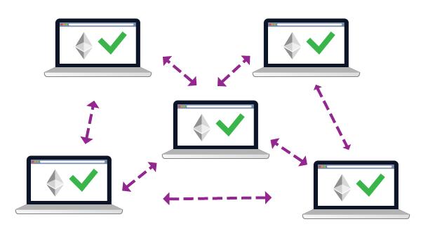 Как торговать криптовалютой Ethereum