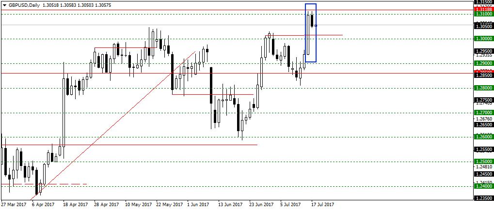 Самая подробная аналитика рынка форекс курс валют шекель