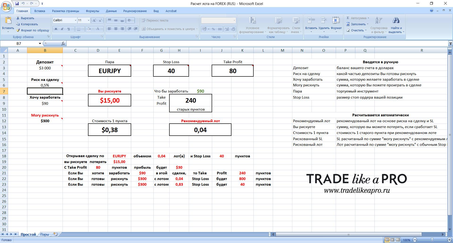Библиотека форекс мани-менеджмент forex торговля по уровням видео