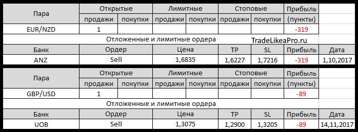 План торговли форекс сервис mining криптовалюта
