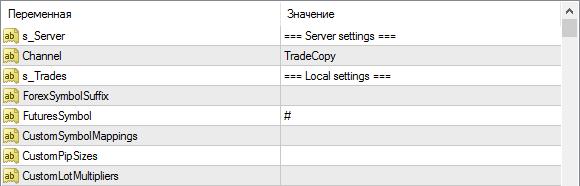 Forex копировщик сигналов аналитика банков