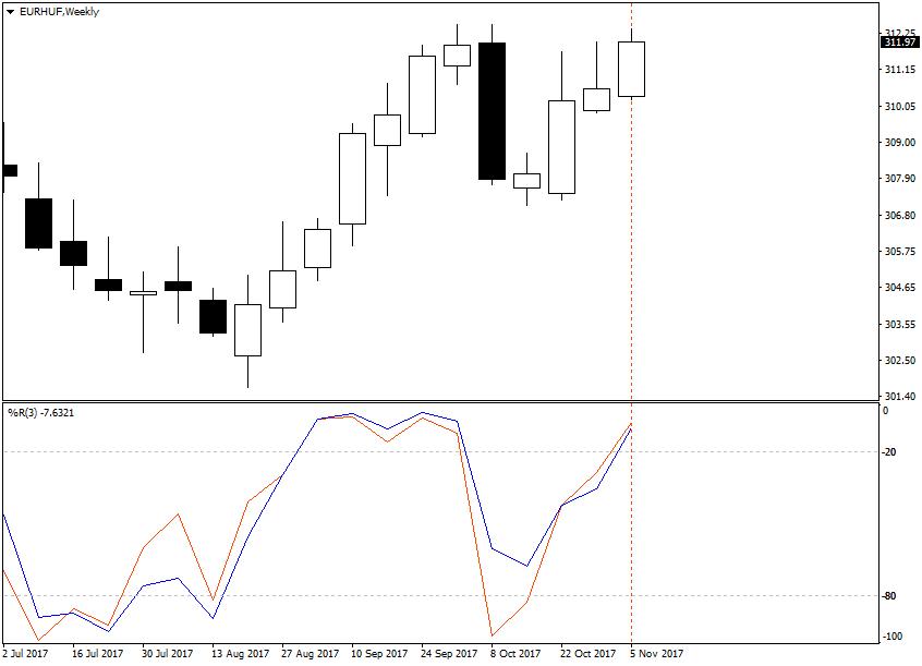 Беспрерывеая стратегия форекс аналитика прогноз рынка форекс