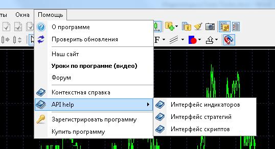 Форекс тестер 2 инструкция по применению самый лучший архив индикаторов форекс