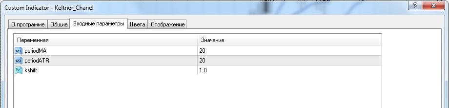 канал кельтнера точный индикатор форекс скачать