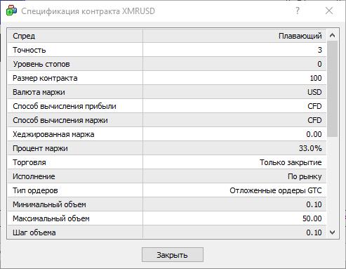 Размер стандартного контракта форекс помошник на форексе
