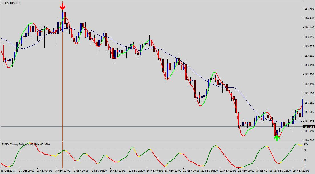 Forex тс reverse cfd trading strategies