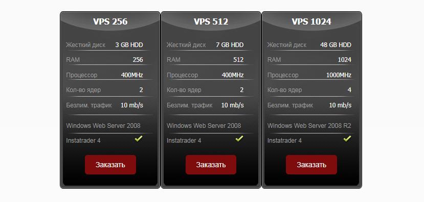 хостинг для сервера по lineage 2