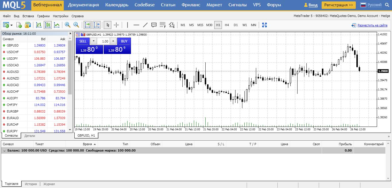 Софт для отображения главных валют форекса какими индикаторами пользоваться новичку forex