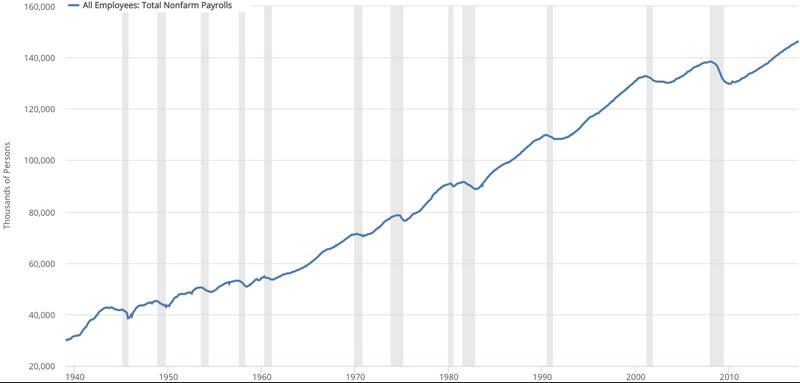 Как реагирует рынок?