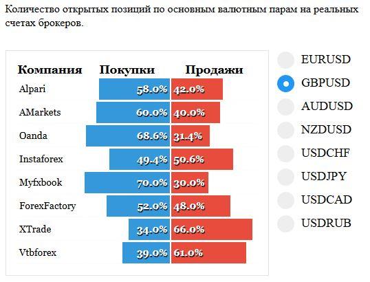 Online аналитика forex forex-rdc.ru/ru/swap
